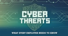 Cybersecurity for your Business Lunch and Learn